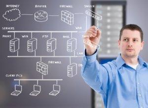IT-инфраструктура и аудит